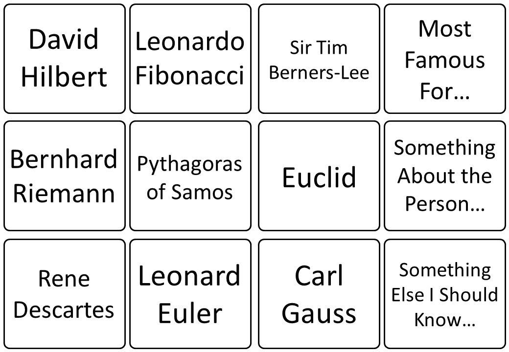 David Hilbert Euclid Leonard Euler Carl Gauss Leonardo Fibonacci