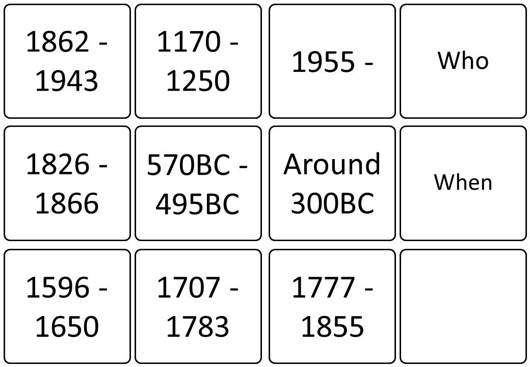 1862 - 1943 1170 - 1250. 1955 - Who. 1826 - 1866. 570BC - 495BC. Around 300BC. When. 1596 - 1650.