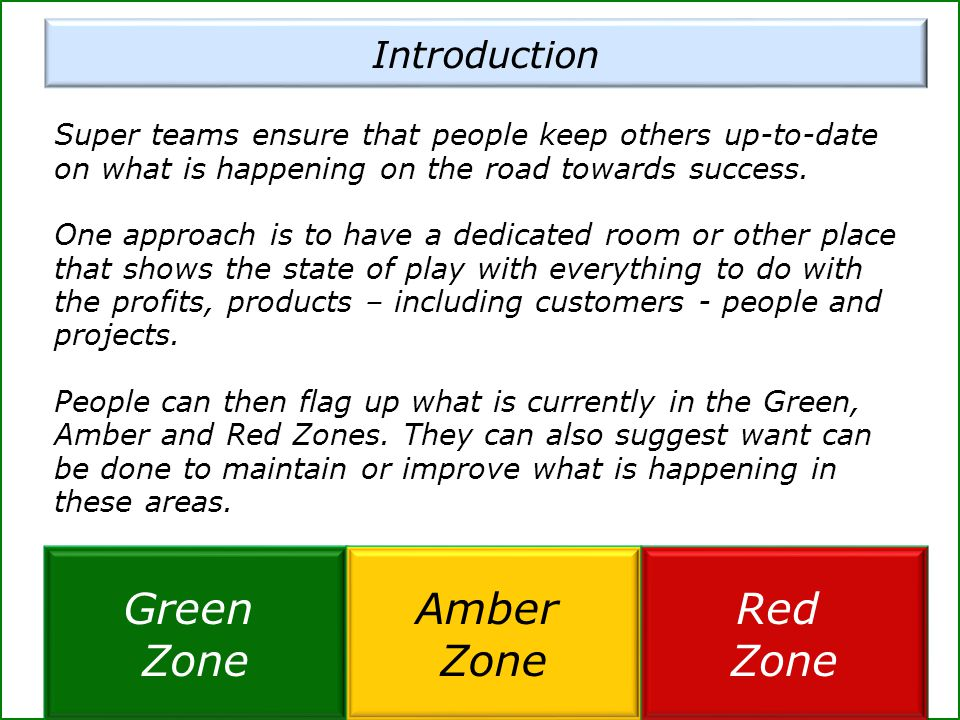 Green Zone Amber Zone Red Zone Introduction