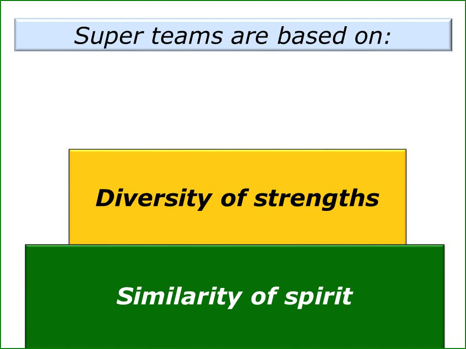 Diversity of strengths