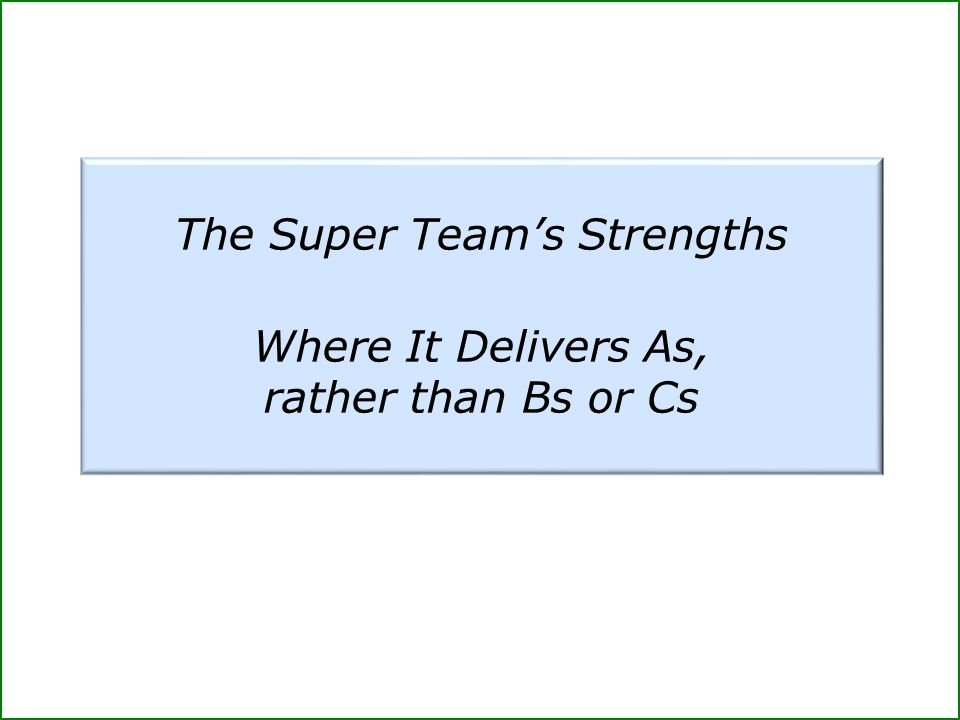 The Super Team's Strengths