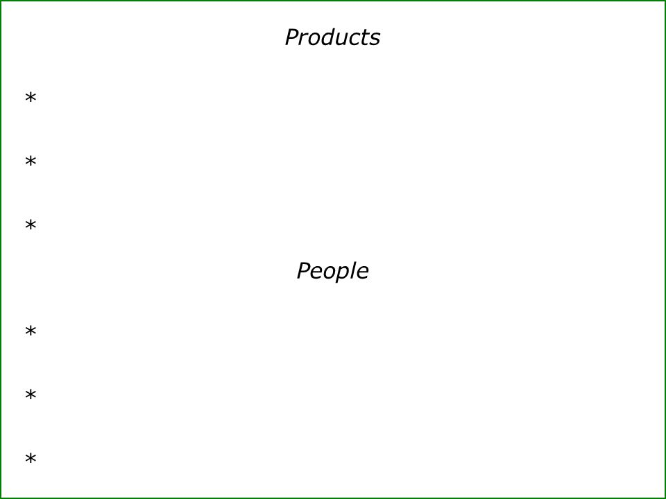 Products * People