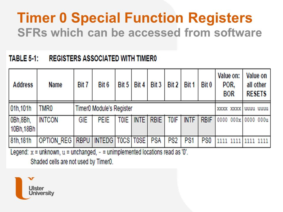 Timer 0 Special Function Registers
