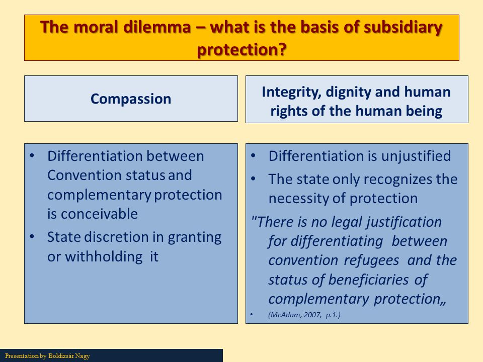The moral dilemma – what is the basis of subsidiary protection