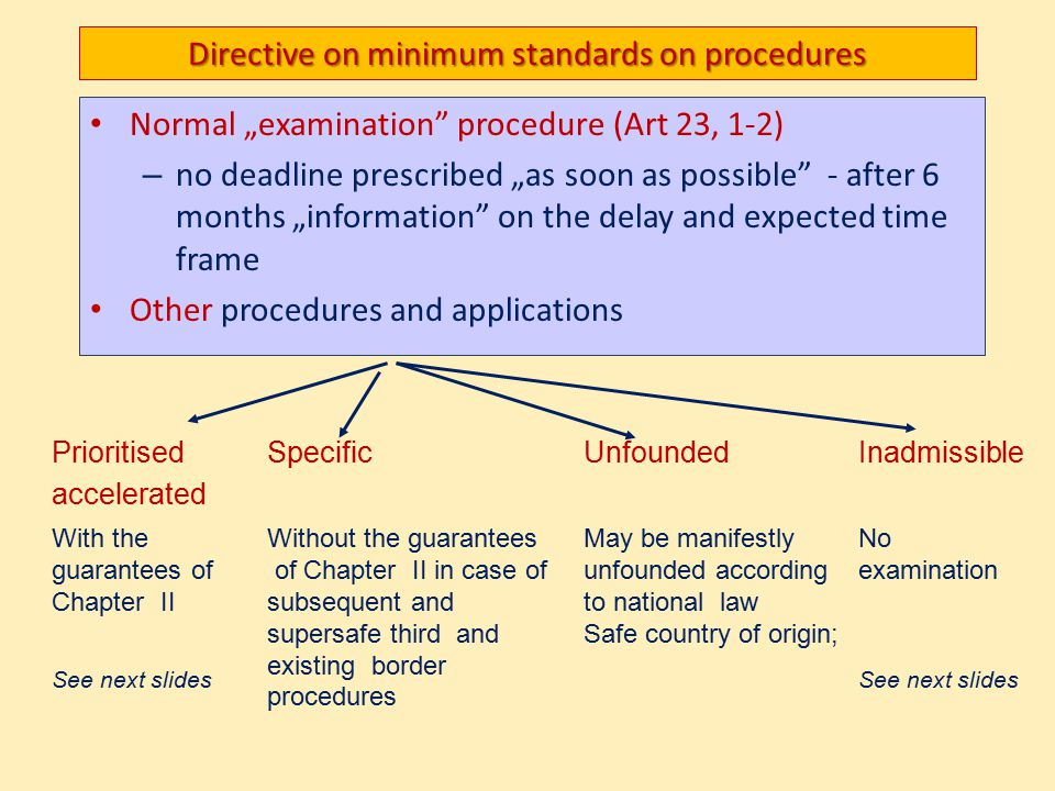 Directive on minimum standards on procedures