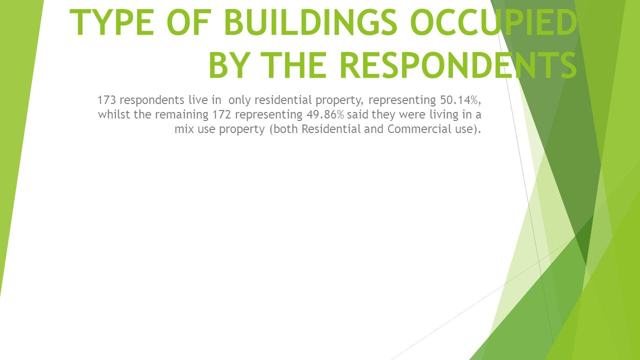 TYPE OF BUILDINGS OCCUPIED BY THE RESPONDENTS
