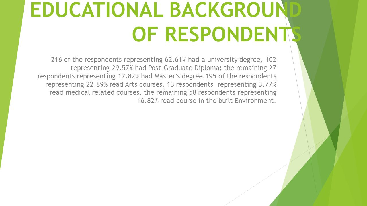 EDUCATIONAL BACKGROUND OF RESPONDENTS