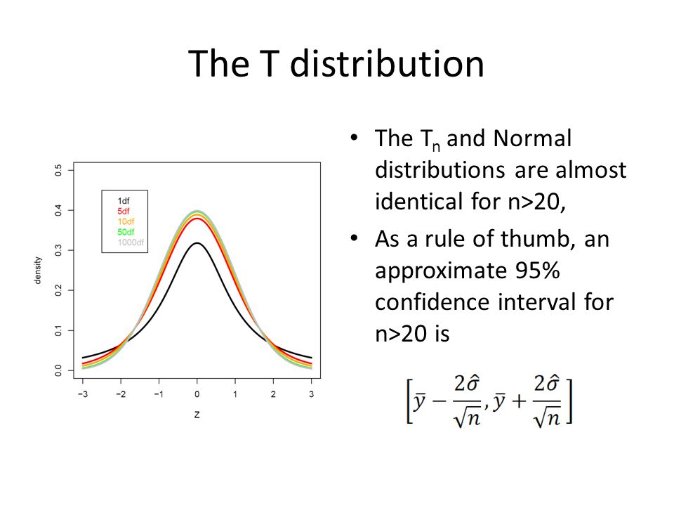The T distribution The Tn and Normal distributions are almost identical for n>20,