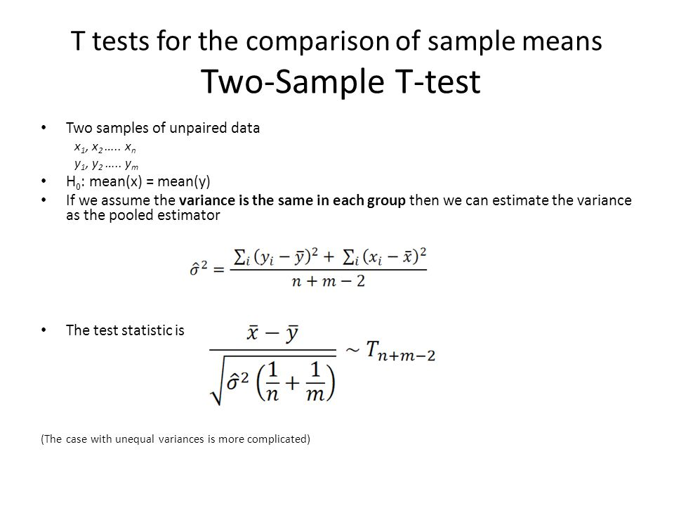 T tests for the comparison of sample means Two-Sample T-test