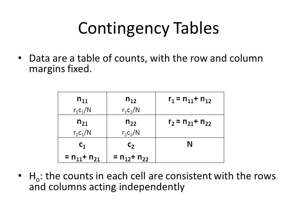 Contingency Tables Data are a table of counts, with the row and column margins fixed.