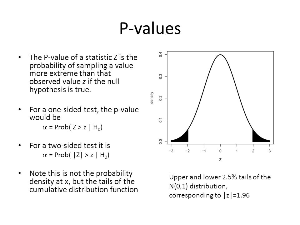 P-values The P-value of a statistic Z is the probability of sampling a value more extreme than that observed value z if the null hypothesis is true.