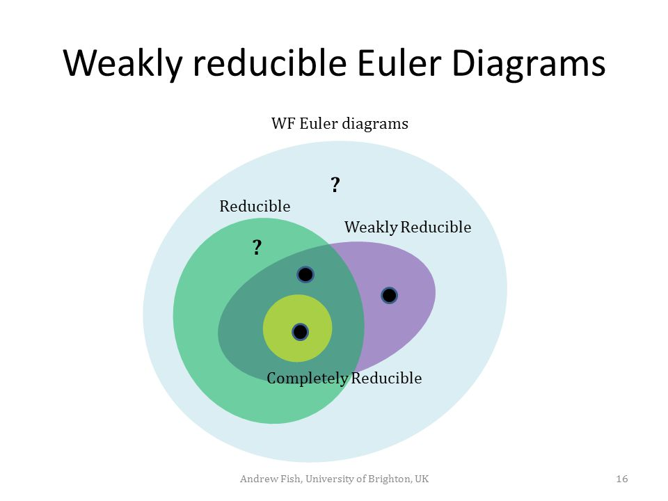 Weakly reducible Euler Diagrams