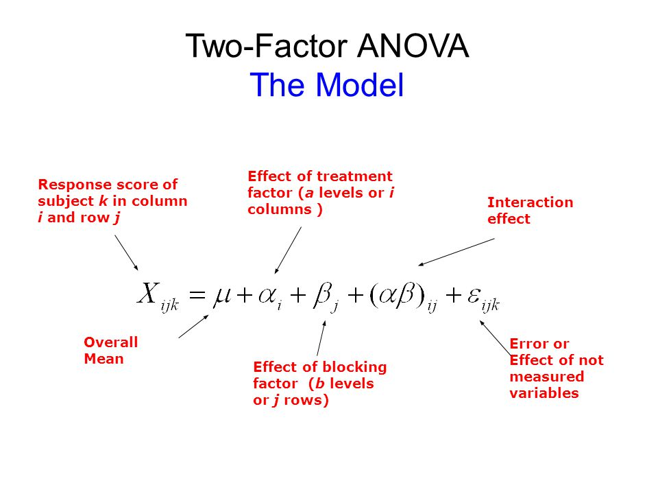 Two-Factor ANOVA The Model