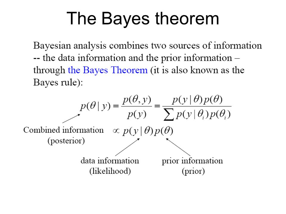 The Bayes theorem
