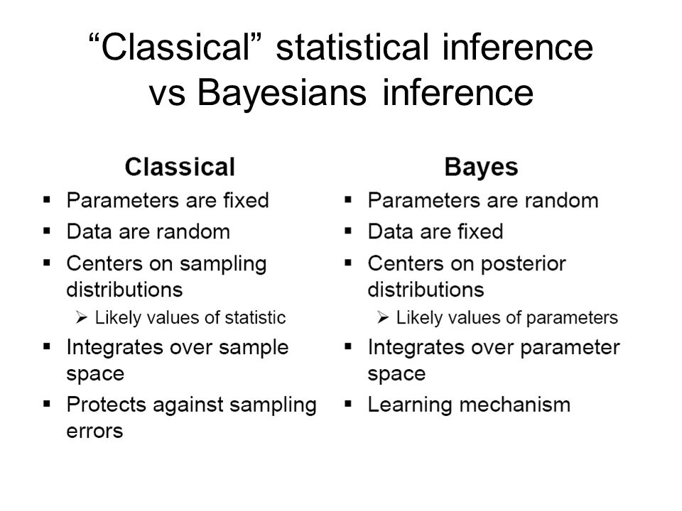 Classical statistical inference vs Bayesians inference