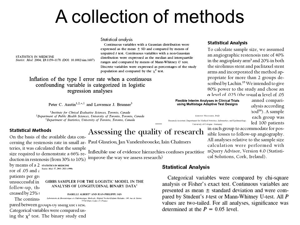 A collection of methods