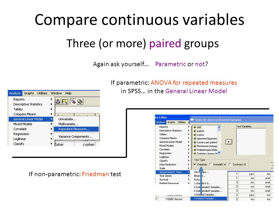 Compare continuous variables