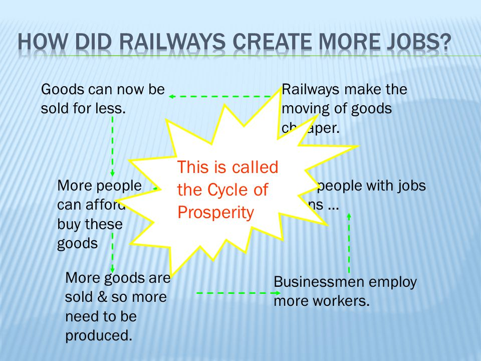 How did railways create more jobs