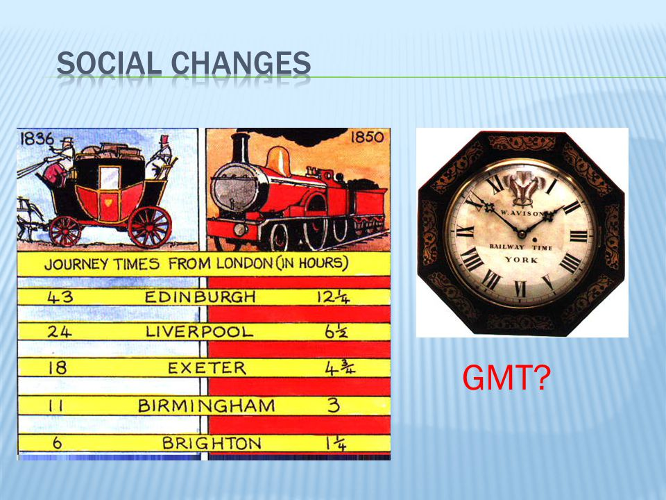 Social Changes GMT