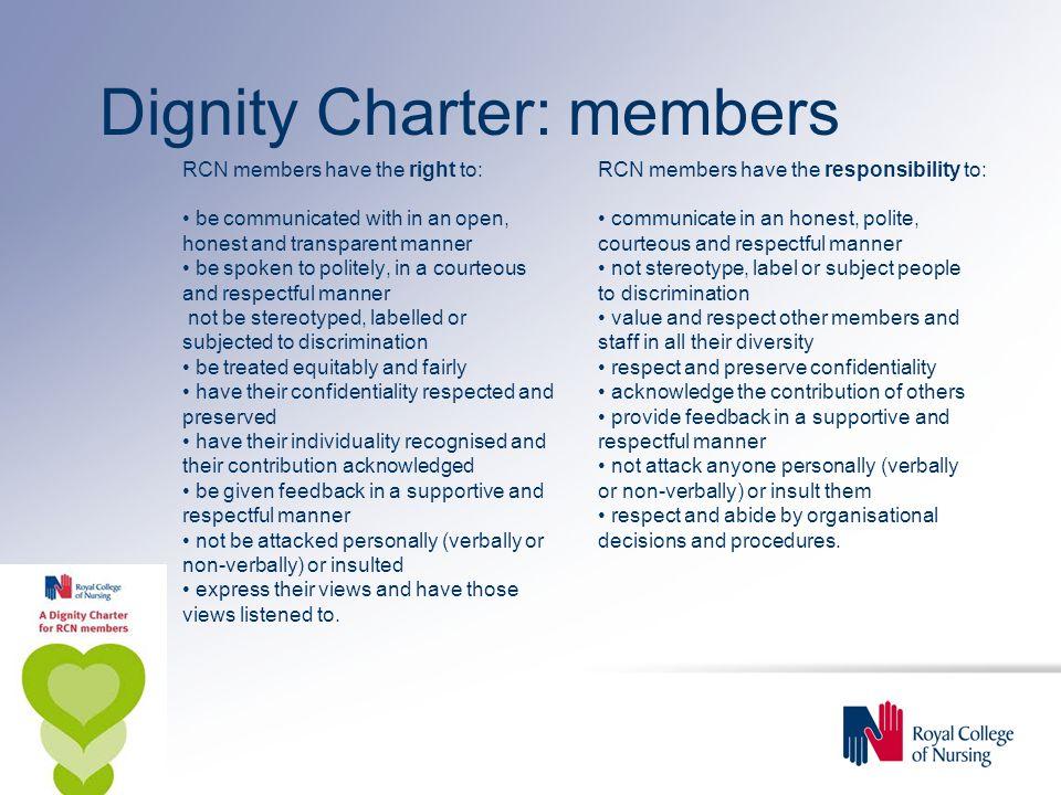 Dignity Charter: members