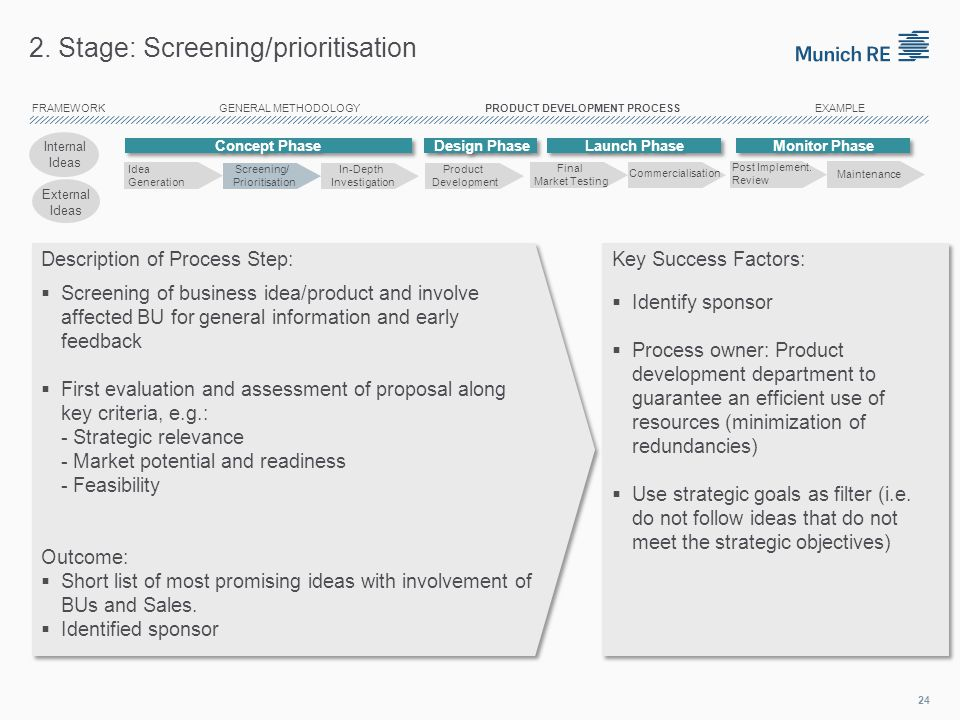 2. Stage: Screening/prioritisation