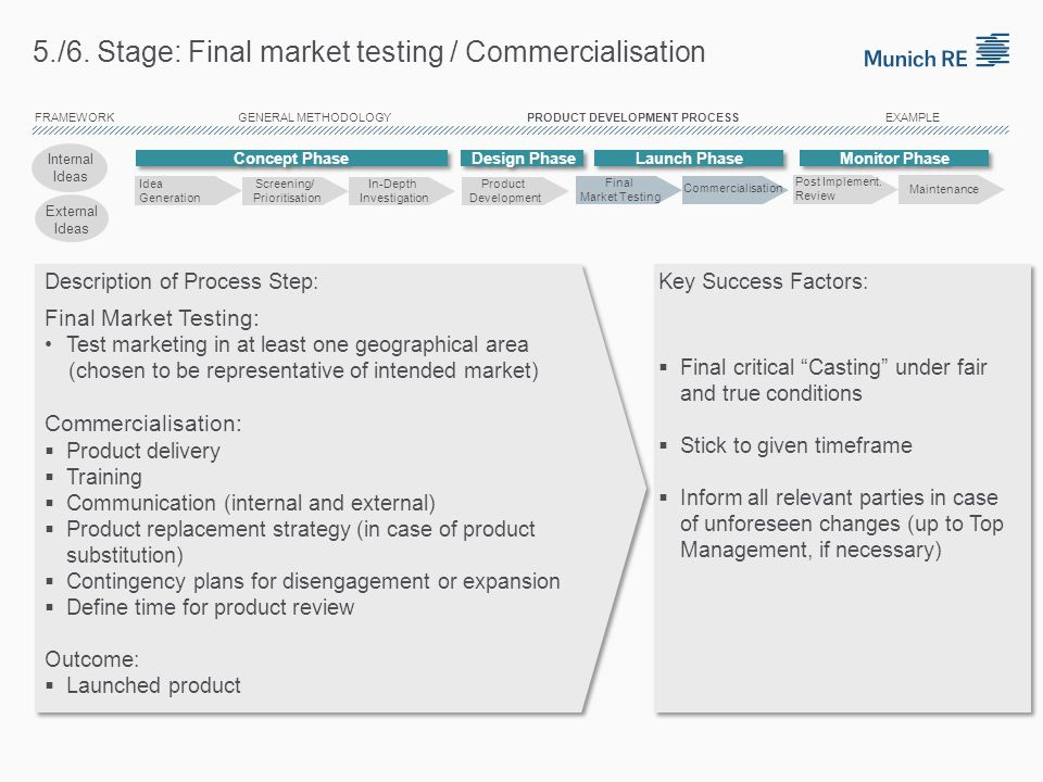 5./6. Stage: Final market testing / Commercialisation
