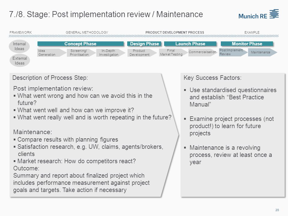 7./8. Stage: Post implementation review / Maintenance
