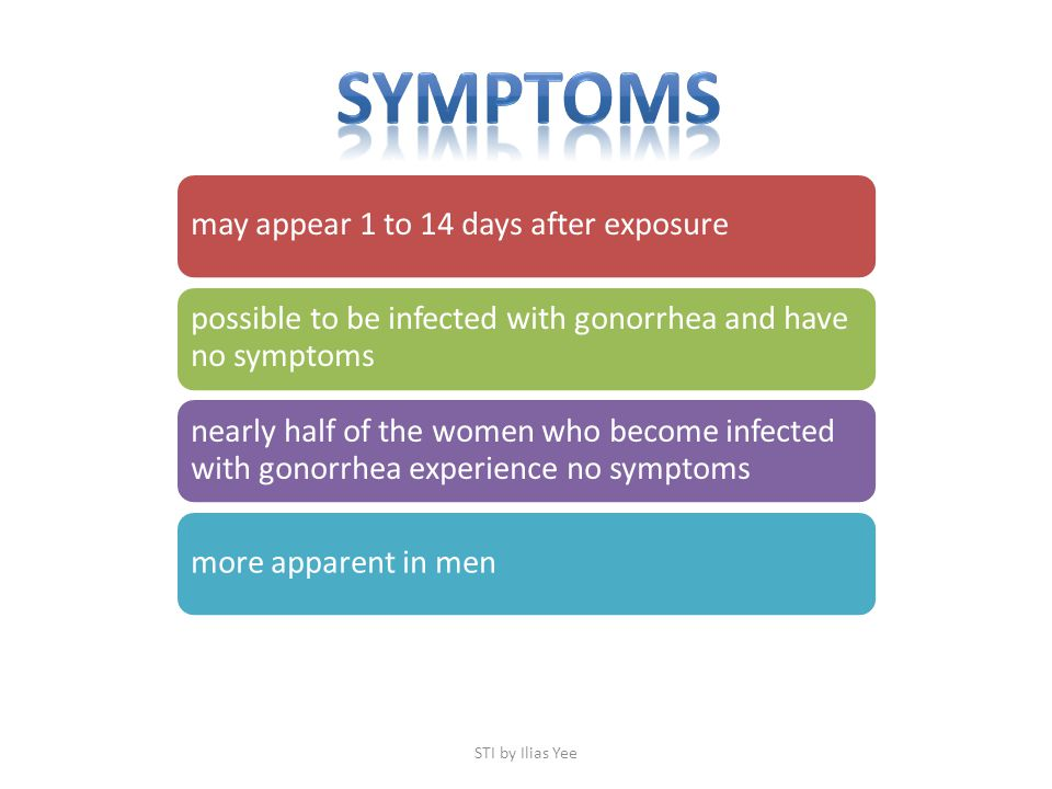 Symptoms STI by Ilias Yee may appear 1 to 14 days after exposure
