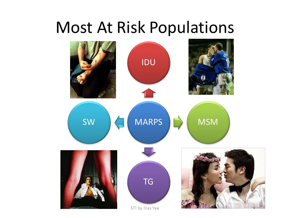 Most At Risk Populations
