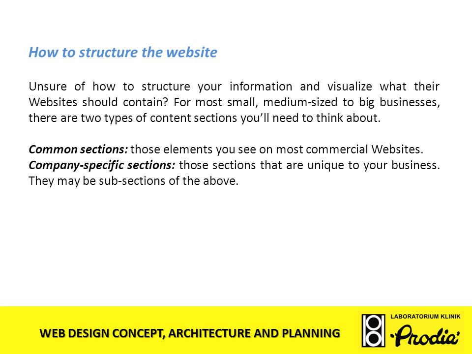 How to structure the website