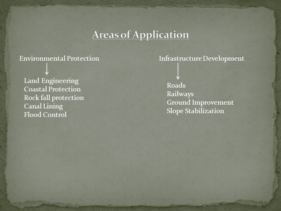 Areas of Application Environmental Protection