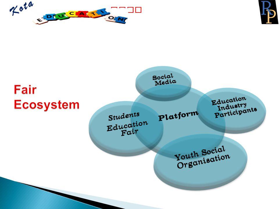 Fair Ecosystem Kota Fair Platform Students Social Media