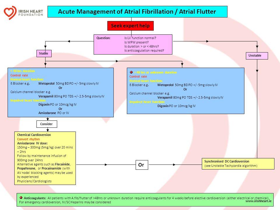Acute Management of Atrial Fibrillation / Atrial Flutter