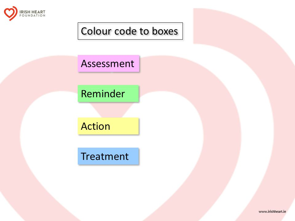 Colour code to boxes Assessment Reminder Action Treatment