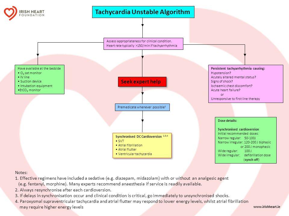 Tachycardia Unstable Algorithm