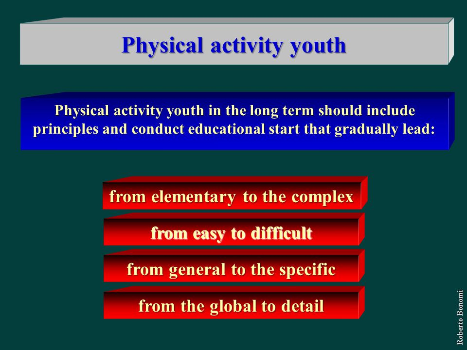 Physical activity youth