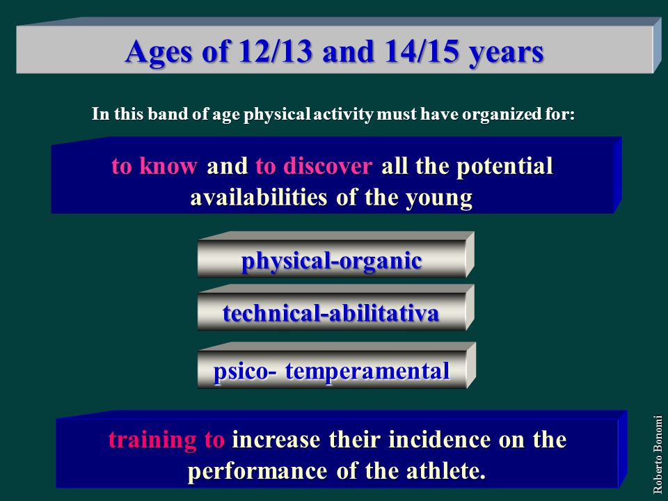 Ages of 12/13 and 14/15 years In this band of age physical activity must have organized for: