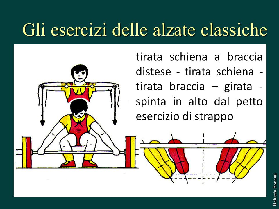 Gli esercizi delle alzate classiche