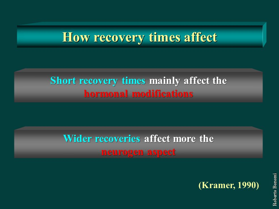 Short recovery times mainly affect the hormonal modifications