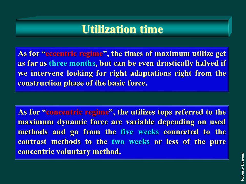 Utilization time