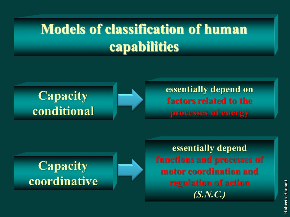 Models of classification of human capabilities
