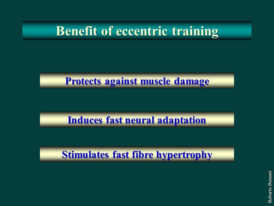 Benefit of eccentric training