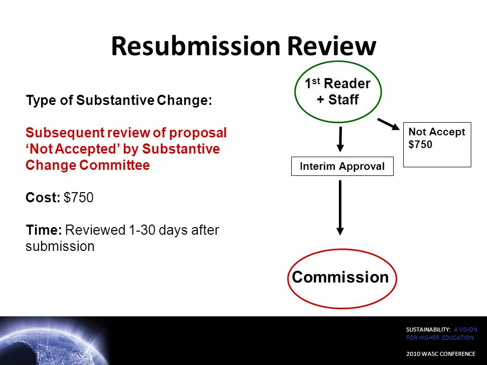 Resubmission Review Commission 1st Reader + Staff