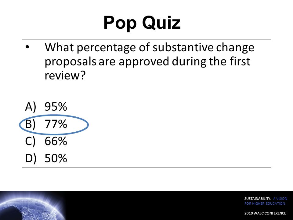 Pop Quiz What percentage of substantive change proposals are approved during the first review 95%