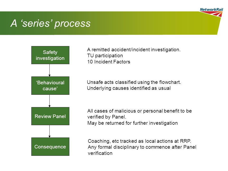 A 'series' process Safety investigation