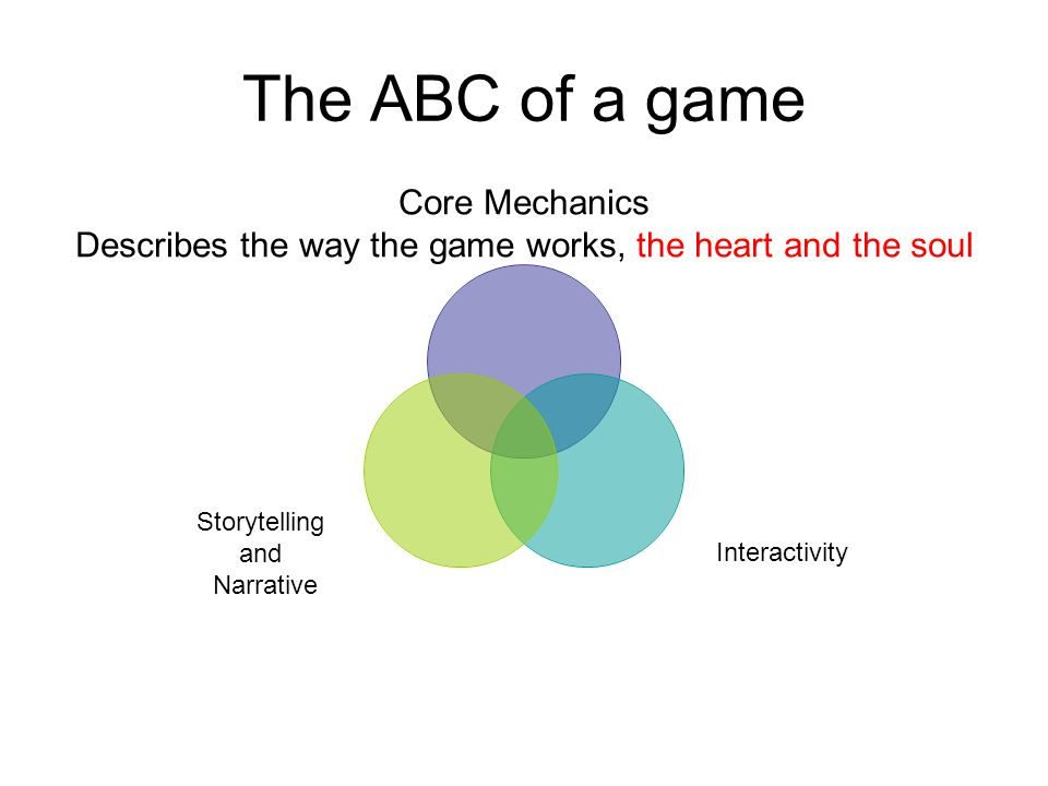 The ABC of a game