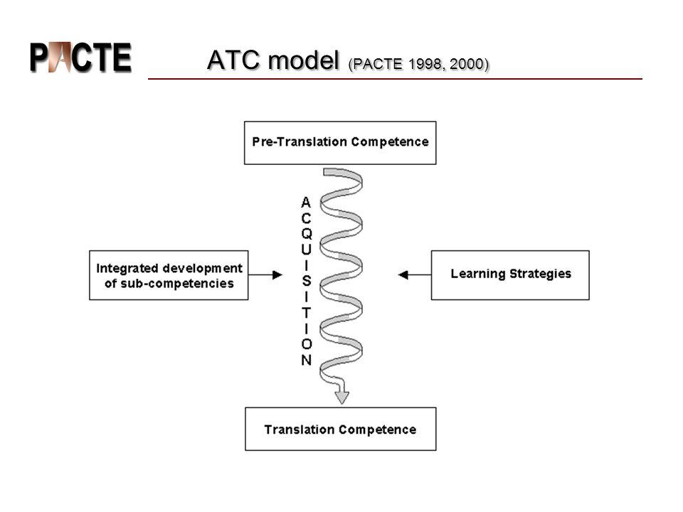 ATC model (PACTE 1998, 2000)