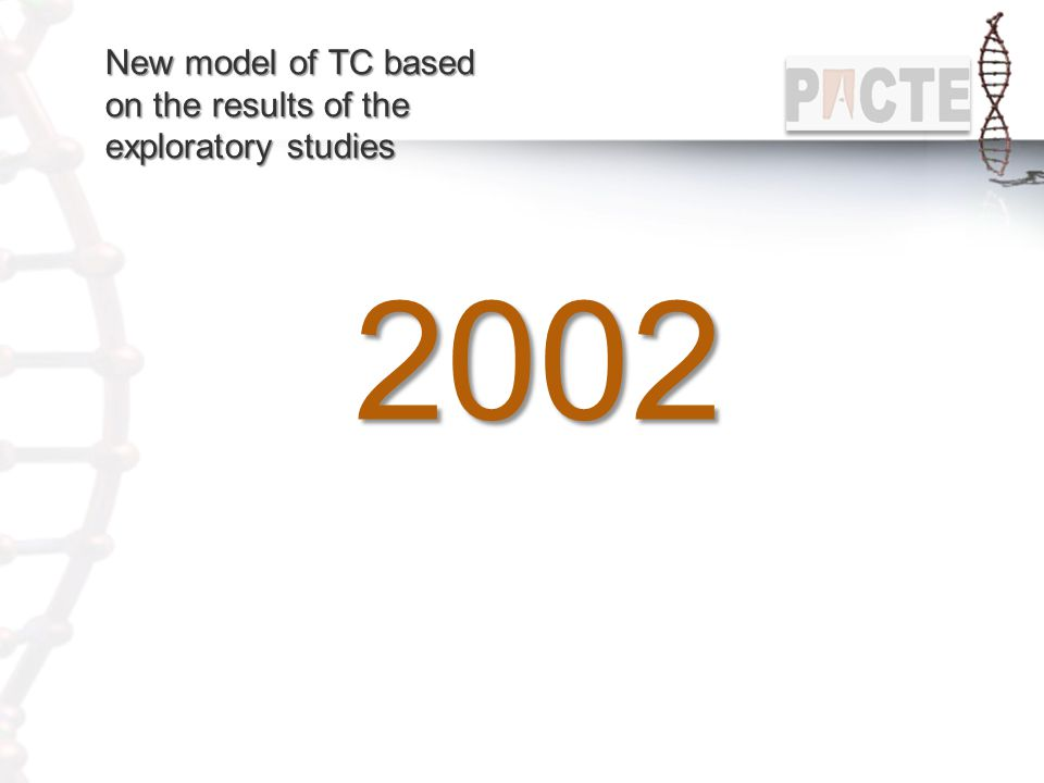 New model of TC based on the results of the exploratory studies