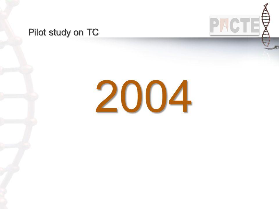 Pilot study on TC 2004