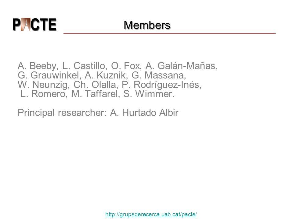 Members A. Beeby, L. Castillo, O. Fox, A. Galán-Mañas,